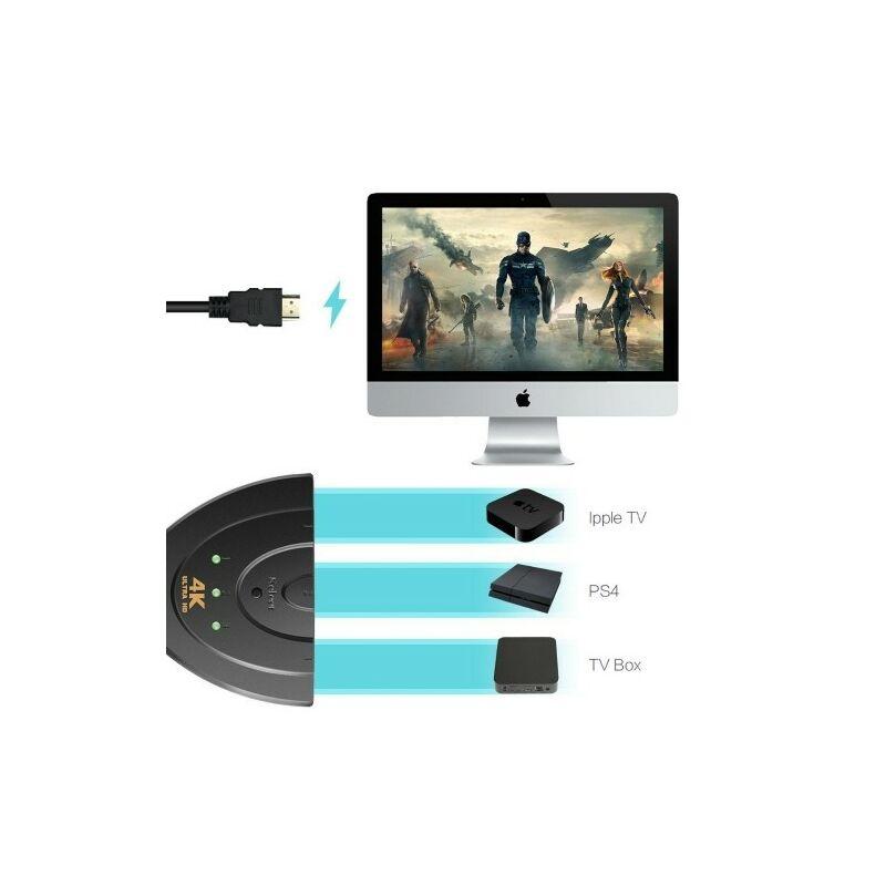 HDMI adapter kapcsoló